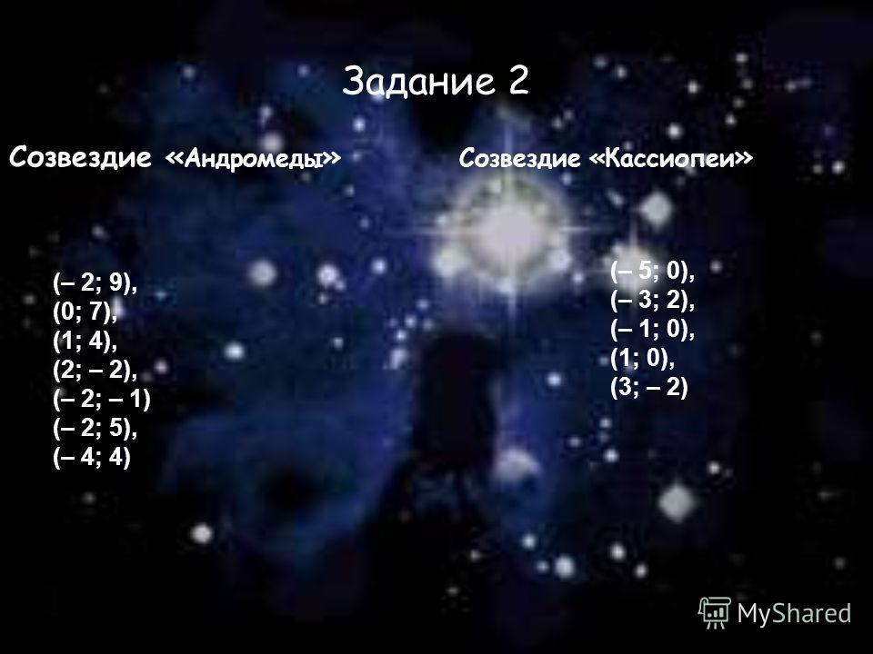 Задание 2 (– 2; 9), (0; 7), (1; 4), (2; – 2), (– 2; – 1) (– 2; 5), (– 4; 4) (– 5; 0), (– 3; 2), (– 1; 0), (1; 0), (3; – 2) Созвездие « Андромеды » Созвездие «Кассиопеи »