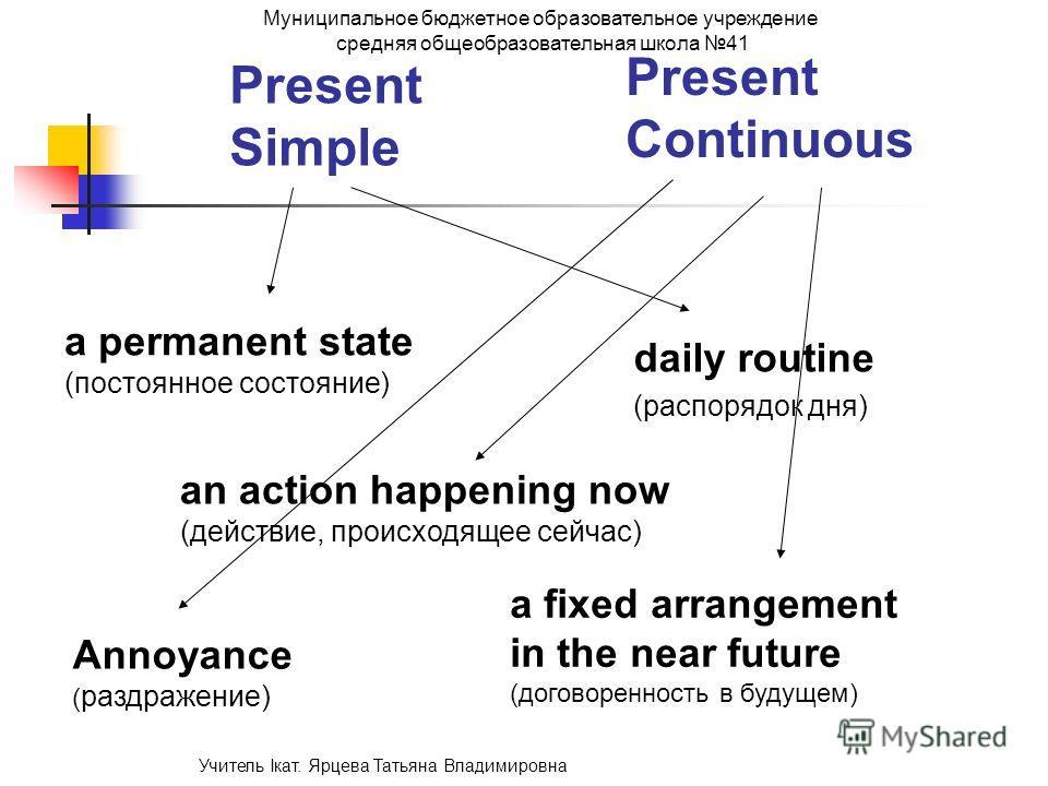 Permanent state постоянное состояние an action