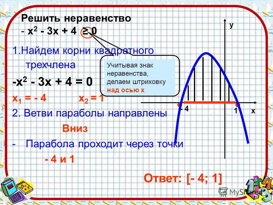 1.Найдем корни квадратного трехчлена -х 2 - 3х + 4 = 0 х 1 = - 4 х 2 = 1 2. Ветви параболы направлены Вниз -Парабола проходит через точки - 4 и 1 х у - 4 1 Ответ: [- 4; 1] Учитывая знак неравенства, делаем штриховку над осью х Решить неравенство - х