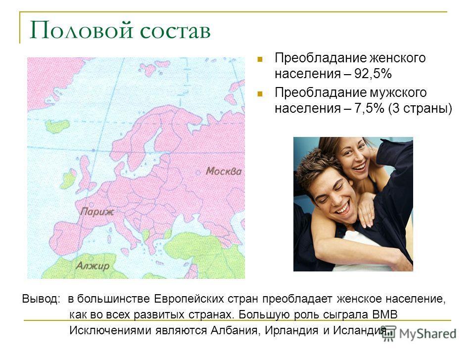 Половой состав Вывод: в большинстве Европейских стран преобладает женское население, как во всех развитых странах. Большую роль сыграла ВМВ Исключениями являются Албания, Ирландия и Исландия. Преобладание женского населения – 92,5% Преобладание мужск