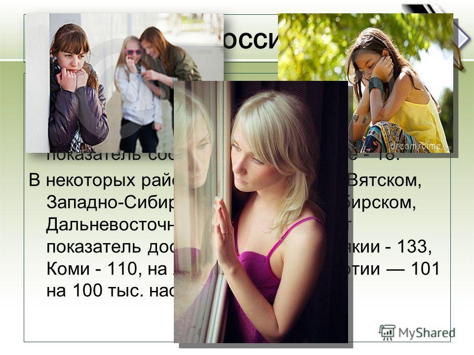 В России За последние несколько лет уровень самоубийств несколько снизился (с 41 - в 1995 до 36 - в 2007). В Москве суицидальный показатель составляет 11, в Питере - 18. В некоторых районах России (Волго-Вятском, Западно-Сибирском, Восточно-Сибирском