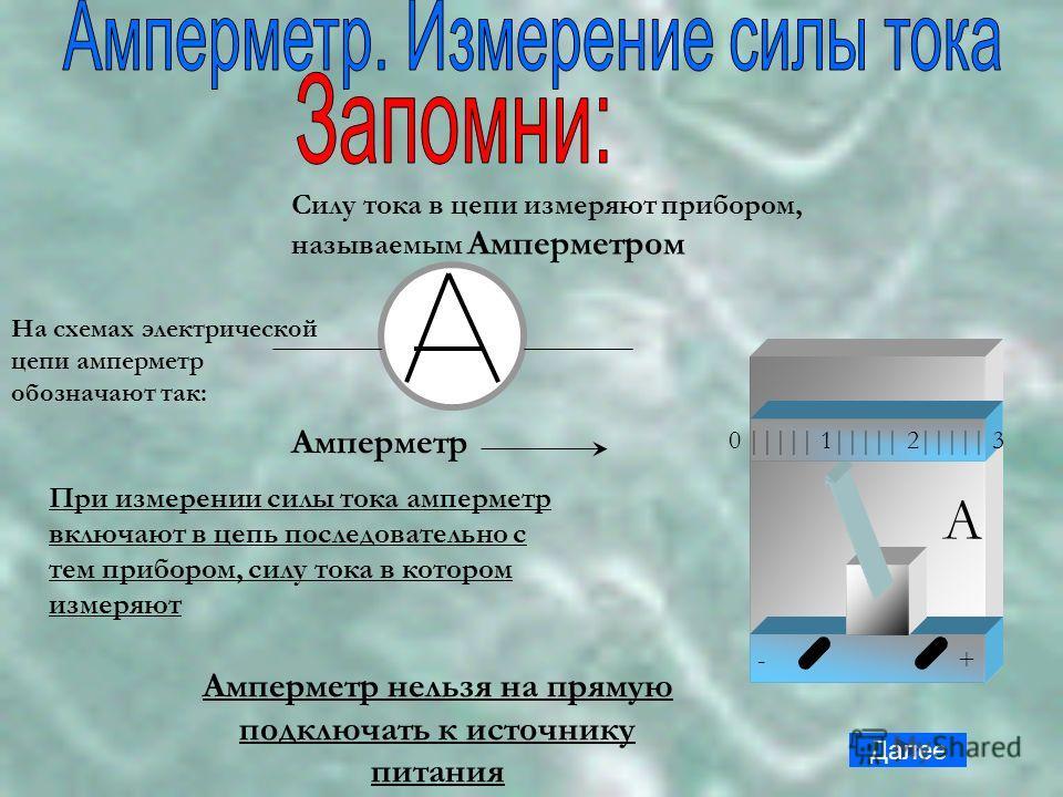 Силу тока в цепи измеряют прибором, называемым Амперметром На схемах электрической цепи амперметр обозначают так: А - + 0 ||||| 1||||| 2||||| 3 Амперметр При измерении силы тока амперметр включают в цепь последовательно с тем прибором, силу тока в ко