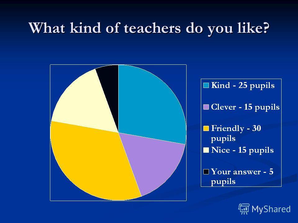 What kind of teachers do you like?
