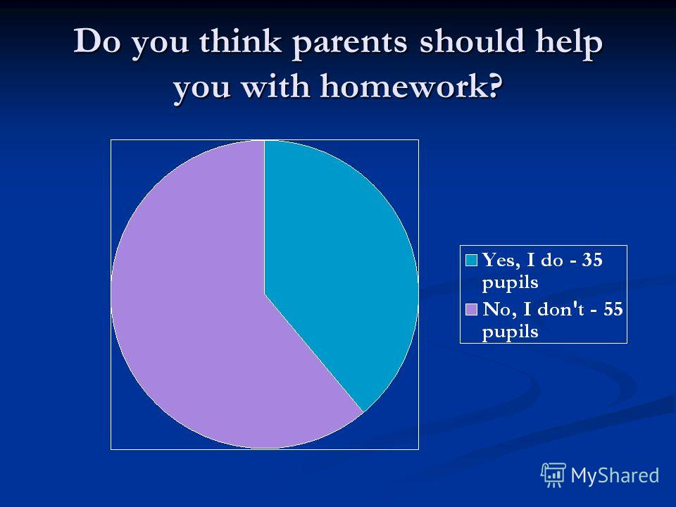 Do you think parents should help you with homework?
