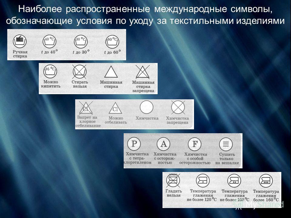 Наиболее распространенные международные символы, обозначающие условия по уходу за текстильными изделиями