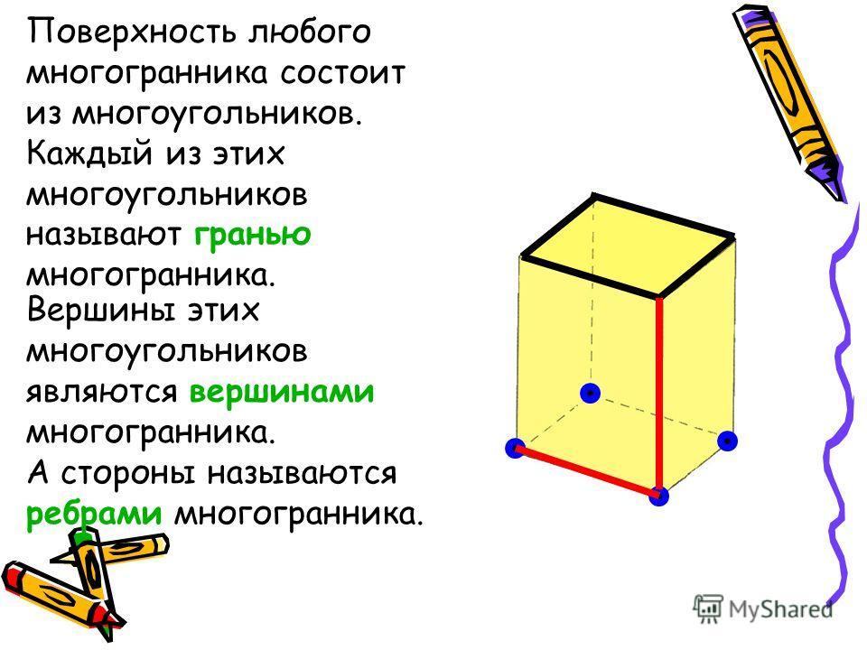 Поверхность любого многогранника состоит из многоугольников. Каждый из этих многоугольников называют гранью многогранника. Вершины этих многоугольников являются вершинами многогранника. А стороны называются ребрами многогранника.