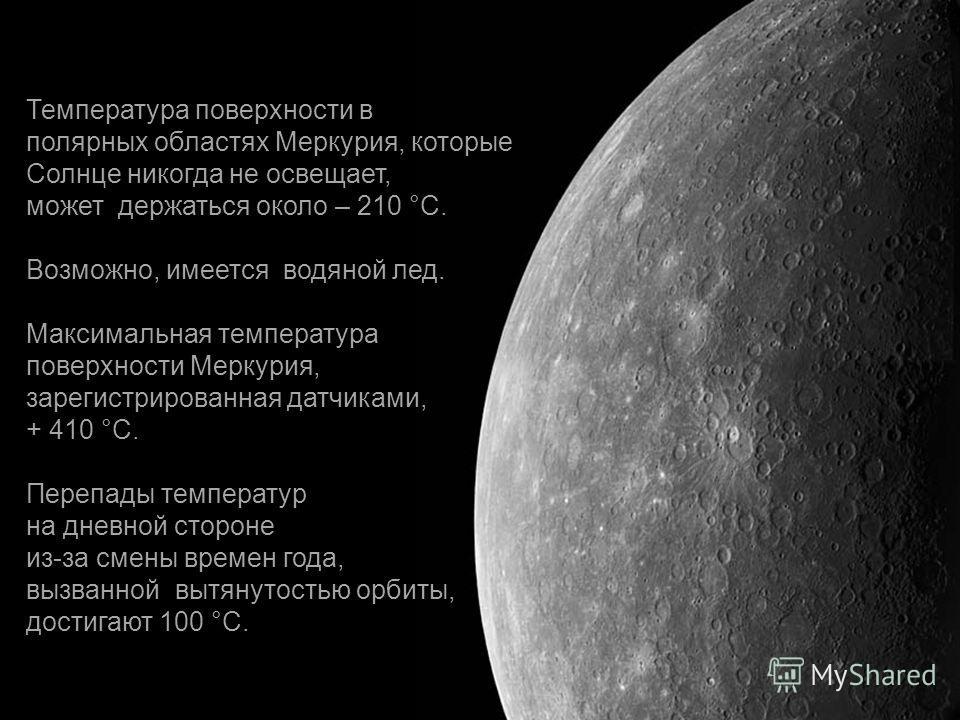 Температура поверхности в полярных областях Меркурия, которые Солнце никогда не освещает, может держаться около – 210 ° С. Возможно, имеется водяной лед. Максимальная температура поверхности Меркурия, зарегистрированная датчиками, + 410 ° С. Перепады