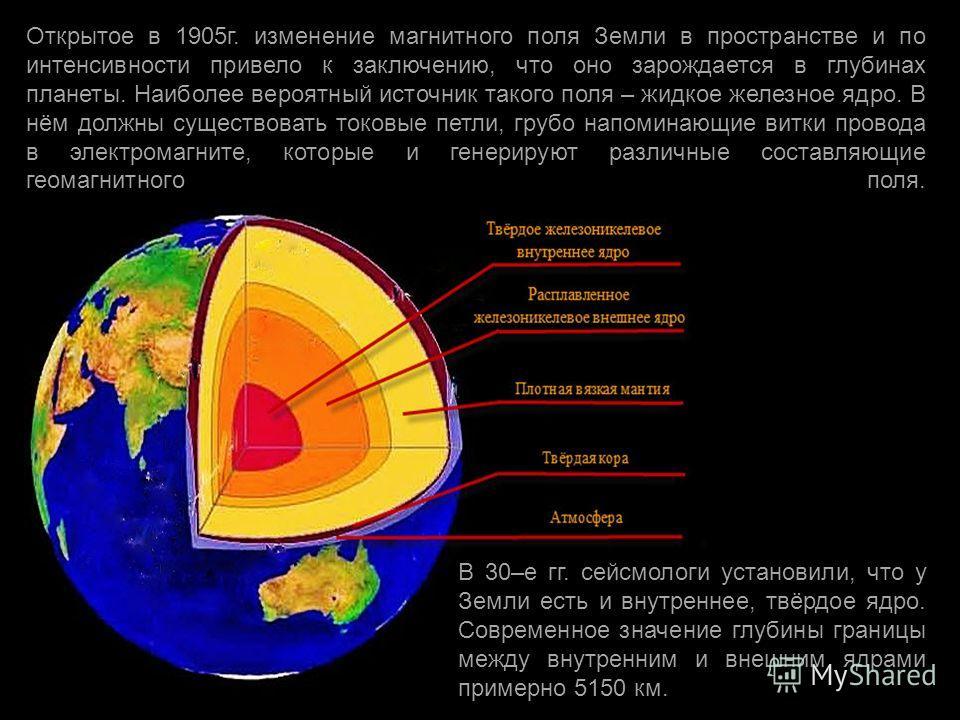 Открытое в 1905г. изменение магнитного поля Земли в пространстве и по интенсивности привело к заключению, что оно зарождается в глубинах планеты. Наиболее вероятный источник такого поля – жидкое железное ядро. В нём должны существовать токовые петли,