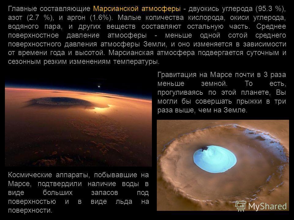 Главные составляющие Марсианской атмосферы - двуокись углерода (95.3 %), азот (2.7 %), и аргон (1.6%). Малые количества кислорода, окиси углерода, водяного пара, и других веществ составляют остальную часть. Среднее поверхностное давление атмосферы -