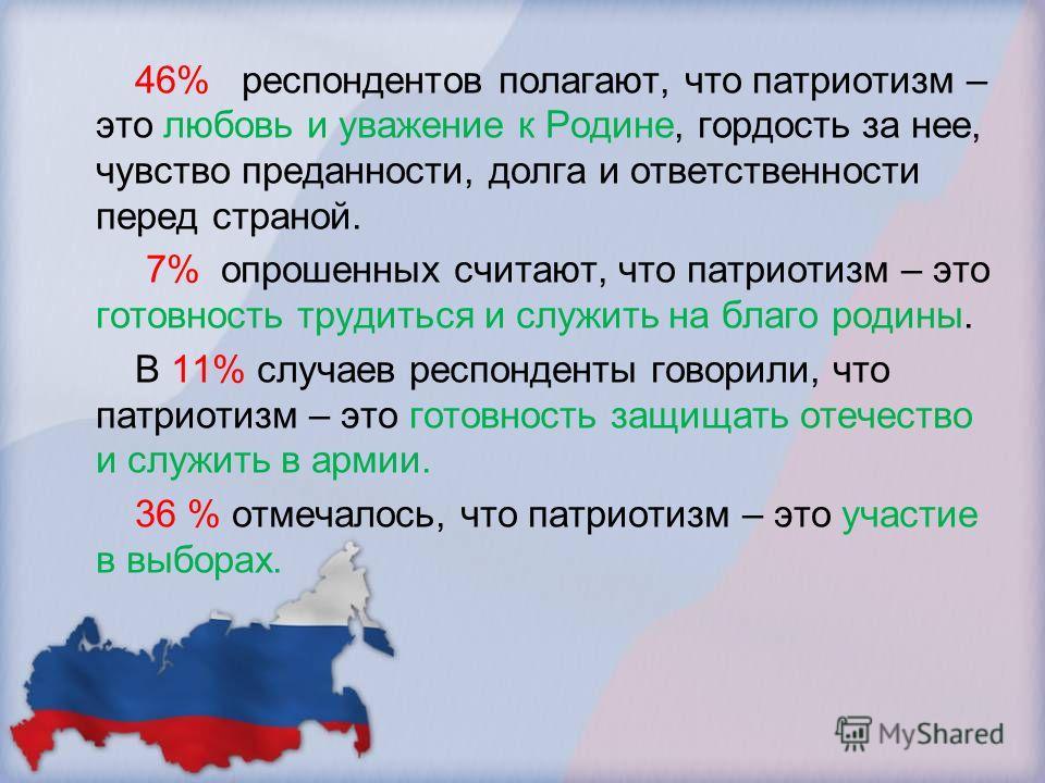 46% респондентов полагают, что патриотизм – это любовь и уважение к Родине, гордость за нее, чувство преданности, долга и ответственности перед страной. 7% опрошенных считают, что патриотизм – это готовность трудиться и служить на благо родины. В 11%