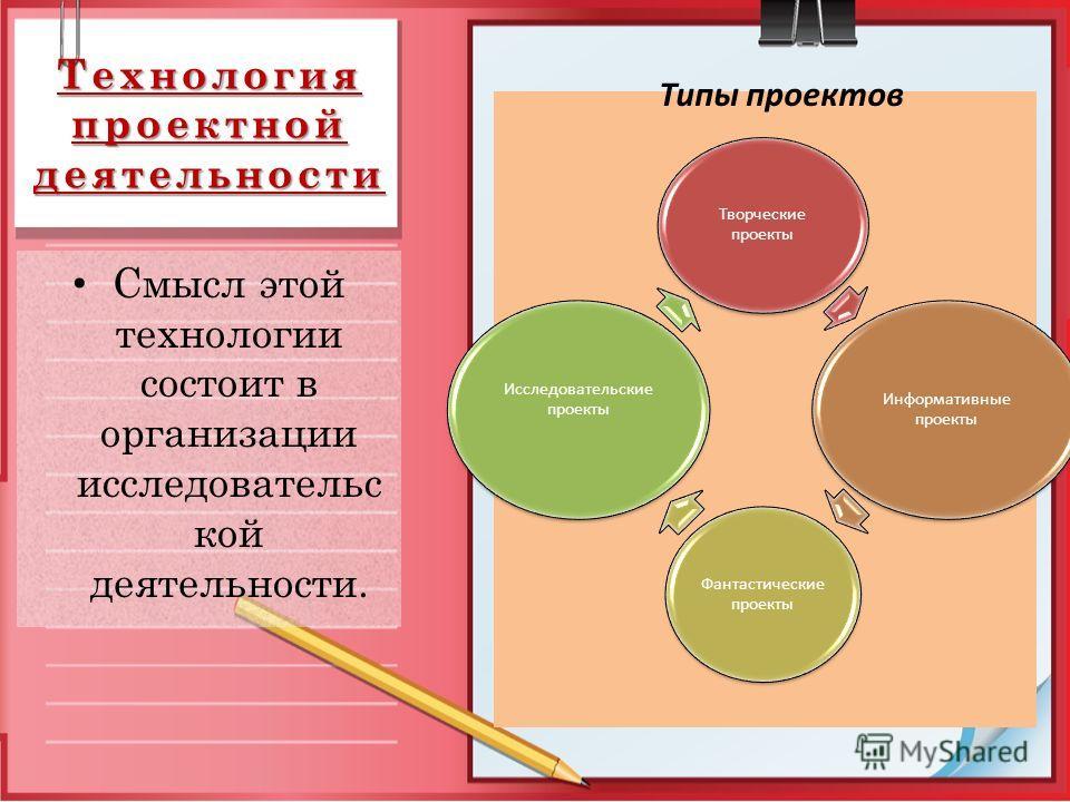 Технология проектной деятельности Смысл этой технологии состоит в организации исследовательс кой деятельности. Творческие проекты Информативные проекты Фантастические проекты Исследовательские проекты Типы проектов