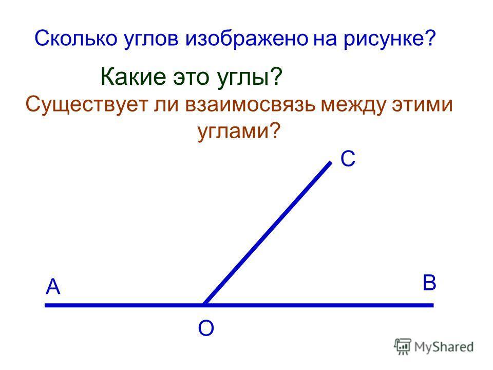 Существует ли взаимосвязь между этими углами? А С В О Сколько углов изображено на рисунке? Какие это углы?