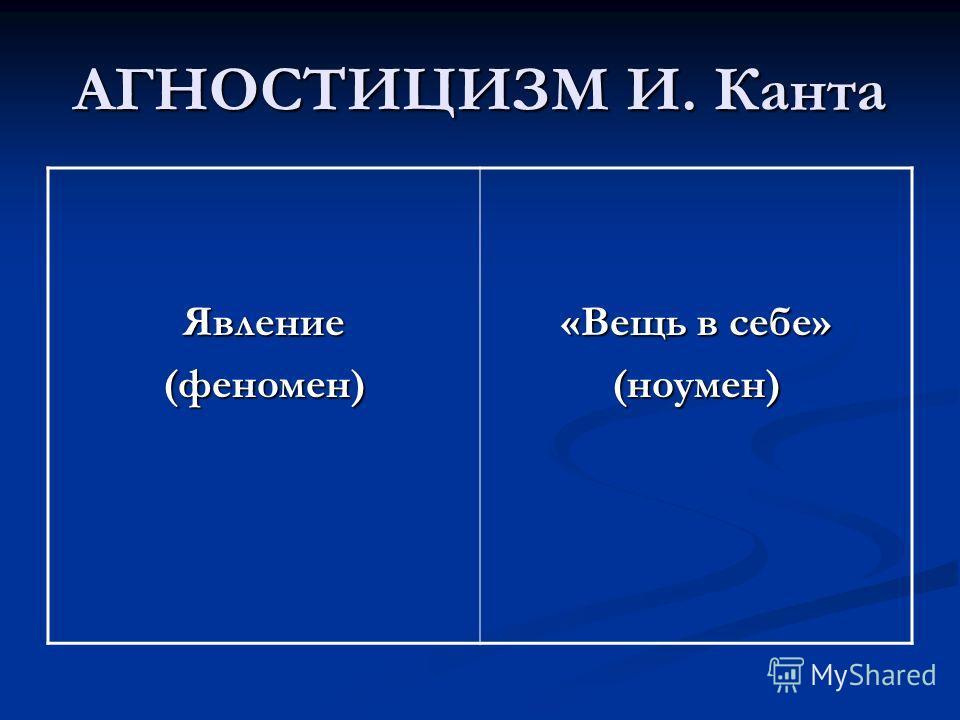 АГНОСТИЦИЗМ И. Канта Явление(феномен) «Вещь в себе» (ноумен)