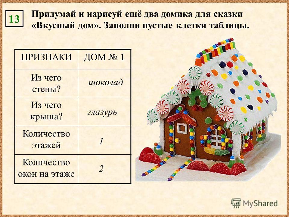 13 ПРИЗНАКИДОМ 1 Из чего стены? Из чего крыша? Количество этажей Количество окон на этаже 1 2 шоколад глазурь Придумай и нарисуй ещё два домика для сказки «Вкусный дом». Заполни пустые клетки таблицы.