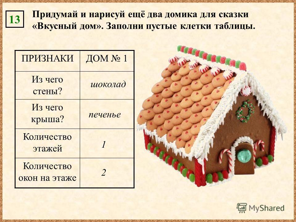 13 ПРИЗНАКИДОМ 1 Из чего стены? Из чего крыша? Количество этажей Количество окон на этаже 1 2 шоколад печенье Придумай и нарисуй ещё два домика для сказки «Вкусный дом». Заполни пустые клетки таблицы.