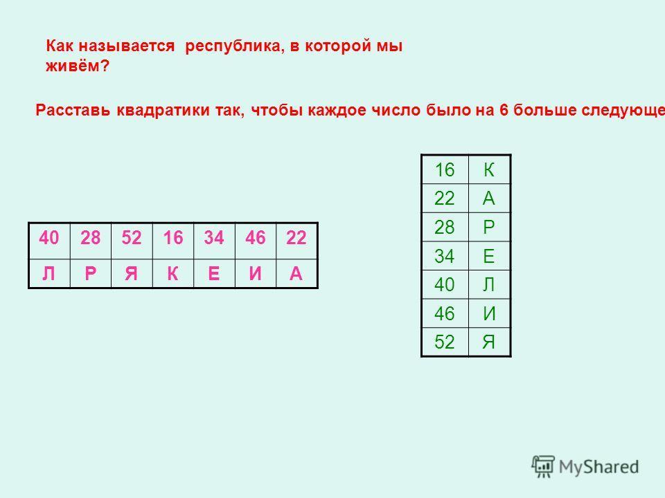 Как называется республика, в которой мы живём? Расставь квадратики так, чтобы каждое число было на 6 больше следующего. 40285216344622 ЛРЯКЕИА 16К 22А 28Р 34Е 40Л 46И 52Я
