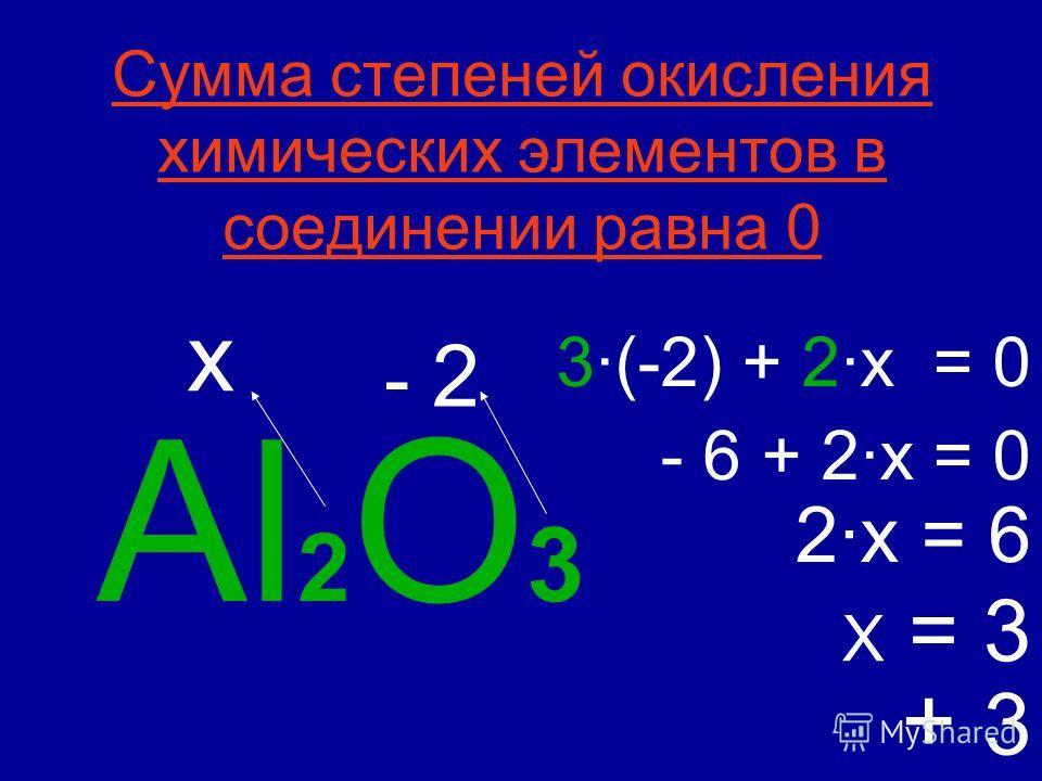 8 класс окислительно- восстановительные реакции