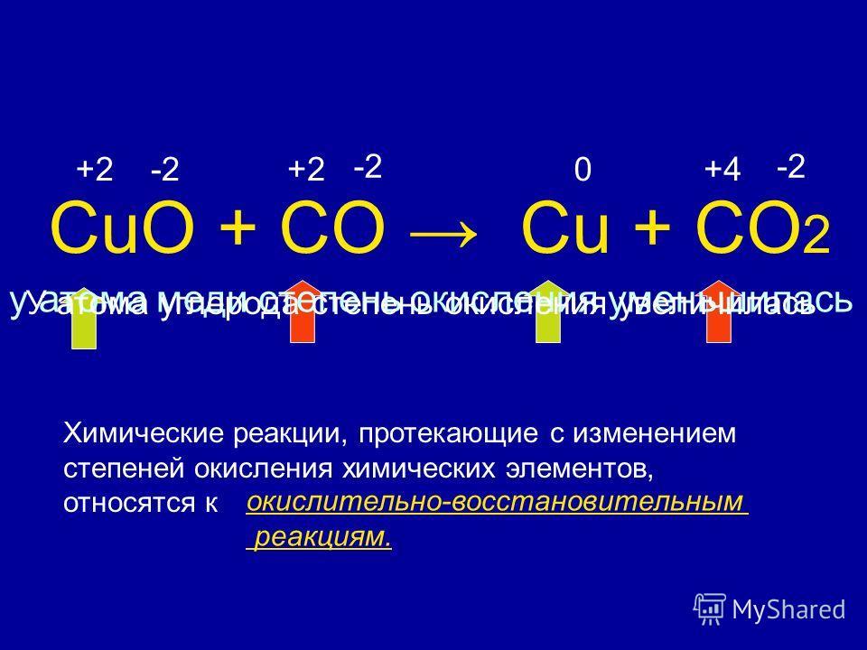 Сu О + 2 HCl CuCl 2 + H 2 O +2 -2 +1 -1 +2 -1+1-2 Химические реакции, протекающие без изменения степеней окисления химических элементов, относятся к неокислительно-восстановительным реакциям. В этой химической реакции степени окисления химических эле