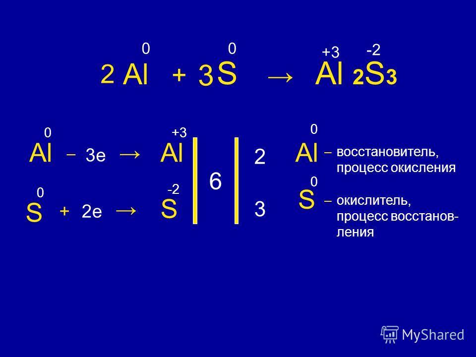 Составление уравнений окислительно - восстановительных реакций методом электронного баланса