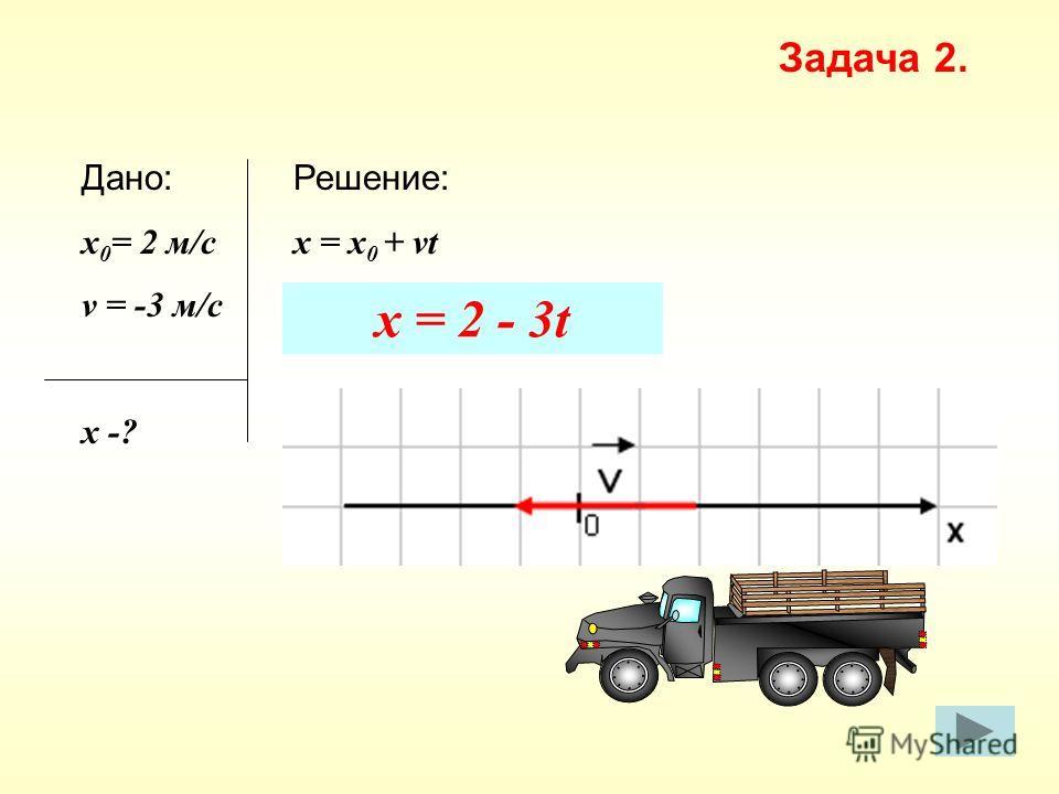 Решение: x = х 0 + vt Дано: x 0 = 2 м/с v = -3 м/c х -? Задача 2. x = 2 - 3t