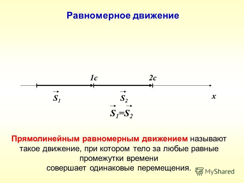 х S1S1 S2S2 1c2c S 1 =S 2 Равномерное движение Прямолинейным равномерным движением называют такое движение, при котором тело за любые равные промежутки времени совершает одинаковые перемещения.