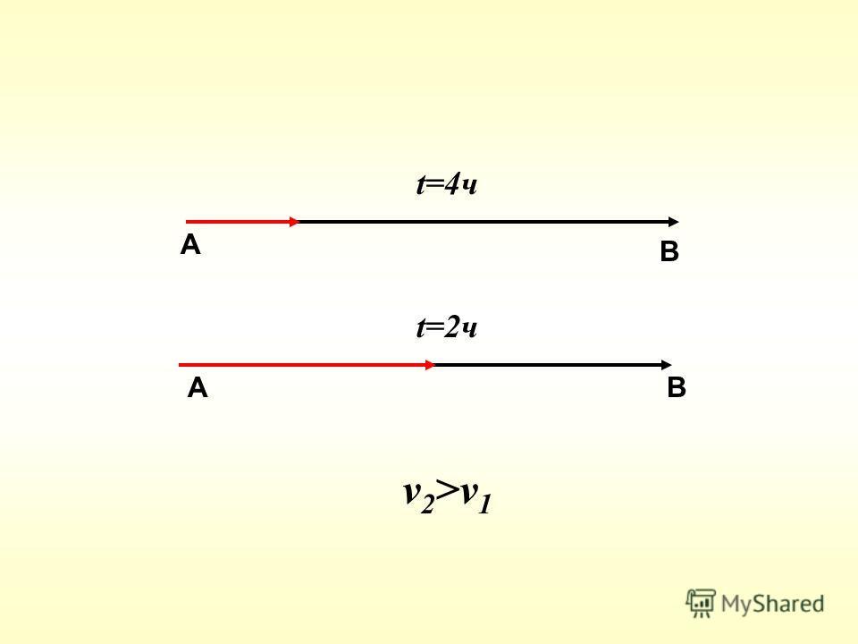 А В АВ t=4ч t=2ч v 2 >v 1