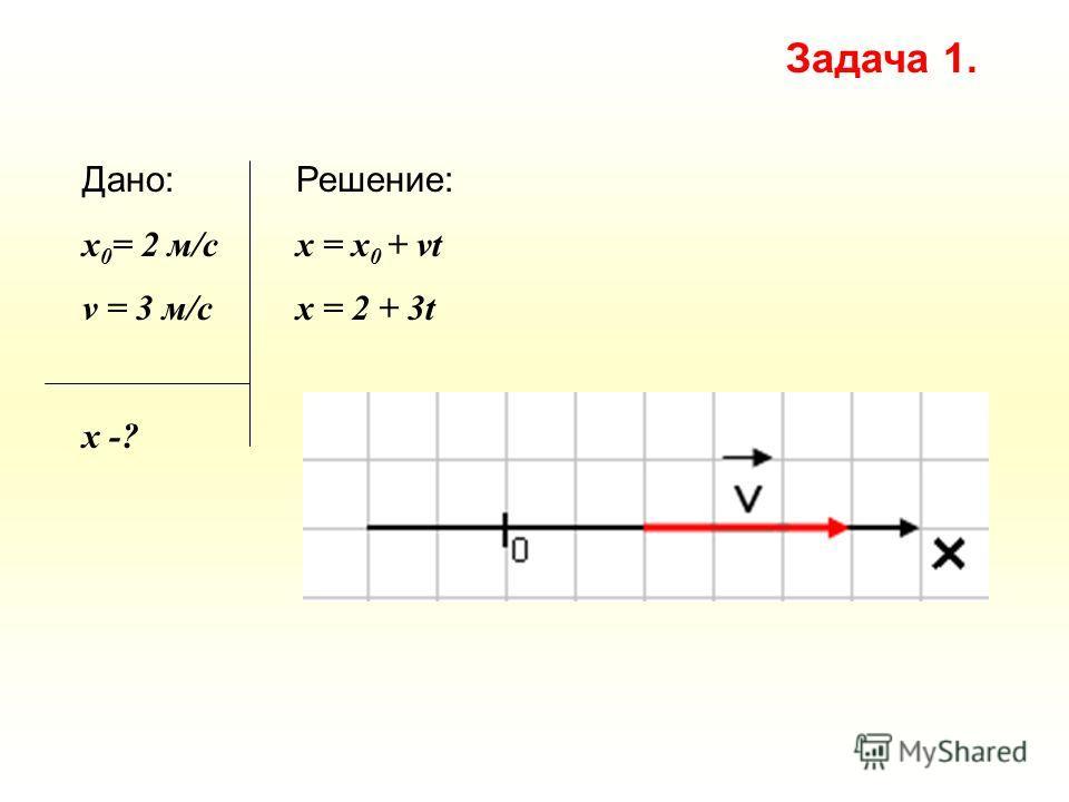 Решение: x = х 0 + vt x = 2 + 3t Дано: x 0 = 2 м/с v = 3 м/c х -? Задача 1.