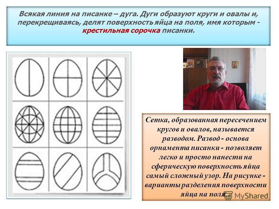 Всякая линия на писанке – дуга. Дуги образуют круги и овалы и, перекрещиваясь, делят поверхность яйца на поля, имя которым - крестильная сорочка писанки. Сетка, образованная пересечением кругов и овалов, называется разводом. Развод - основа орнамента