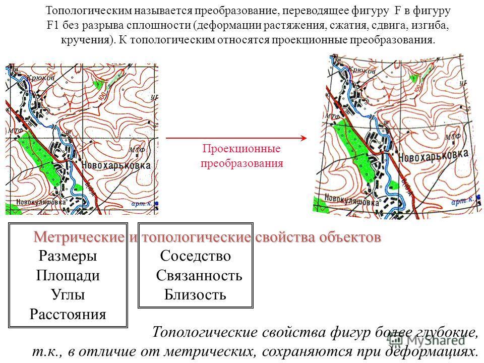 Метрическиеи топологические свойства объектов Метрические и топологические свойства объектов Размеры Площади Углы Расстояния Топологическим называется преобразование, переводящее фигуру F в фигуру F1 без разрыва сплошности (деформации растяжения, сжа