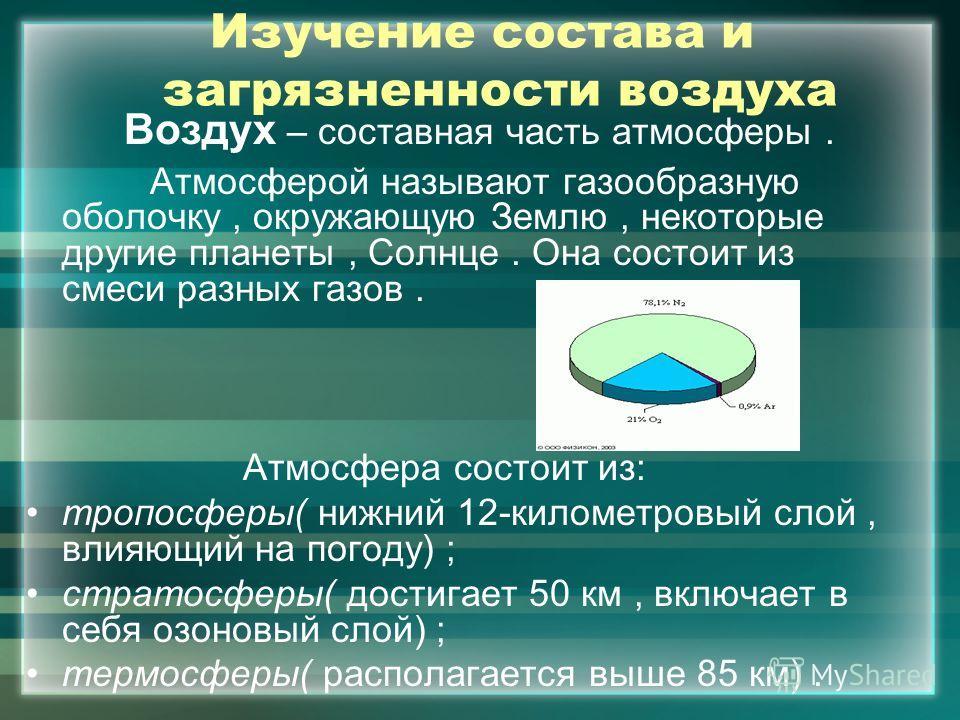 Изучение состава и загрязненности воздуха Воздух – составная часть атмосферы. Атмосферой называют газообразную оболочку, окружающую Землю, некоторые другие планеты, Солнце. Она состоит из смеси разных газов. Атмосфера состоит из: тропосферы( нижний 1