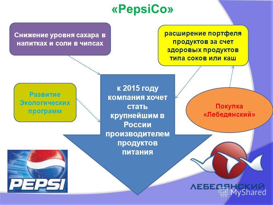«PepsiCo» к 2015 году компания хочет стать крупнейшим в России производителем продуктов питания Снижение уровня сахара в напитках и соли в чипсах расширение портфеля продуктов за счет здоровых продуктов типа соков или каш Покупка «Лебедянский» Развит