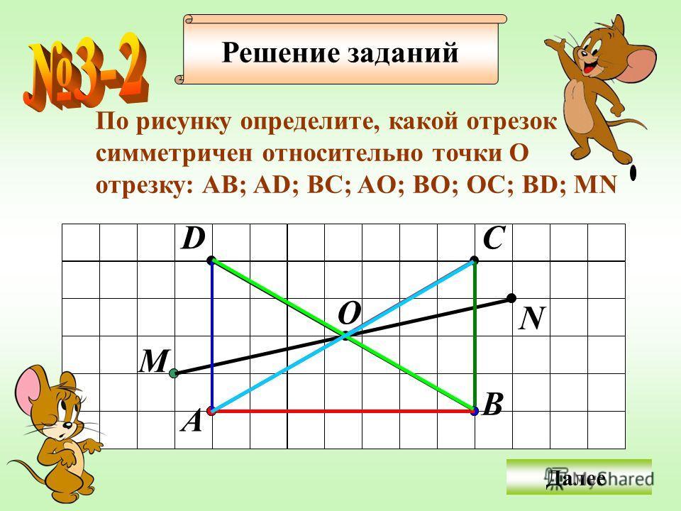Решение заданий По рисунку определите, какой отрезок cимметричен относительно точки О отрезку: АВ; AD; BС; AO; BO; OC; BD; MN Далее О A C B D M N