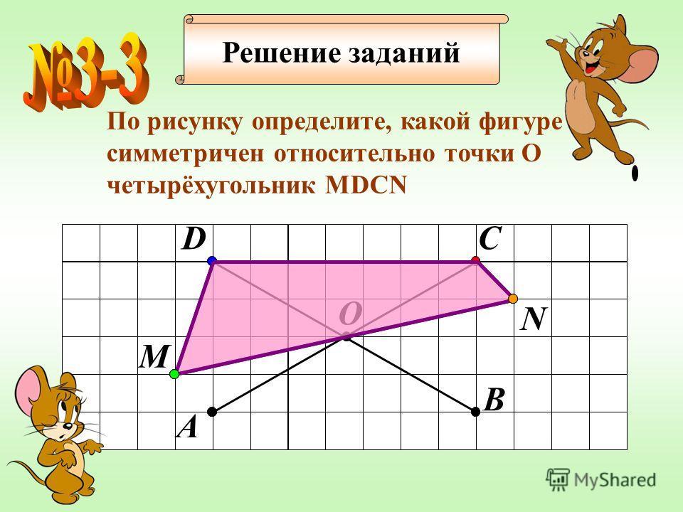 Решение заданий По рисунку определите, какой фигуре cимметричен относительно точки О четырёхугольник MDСN О A C B D M N