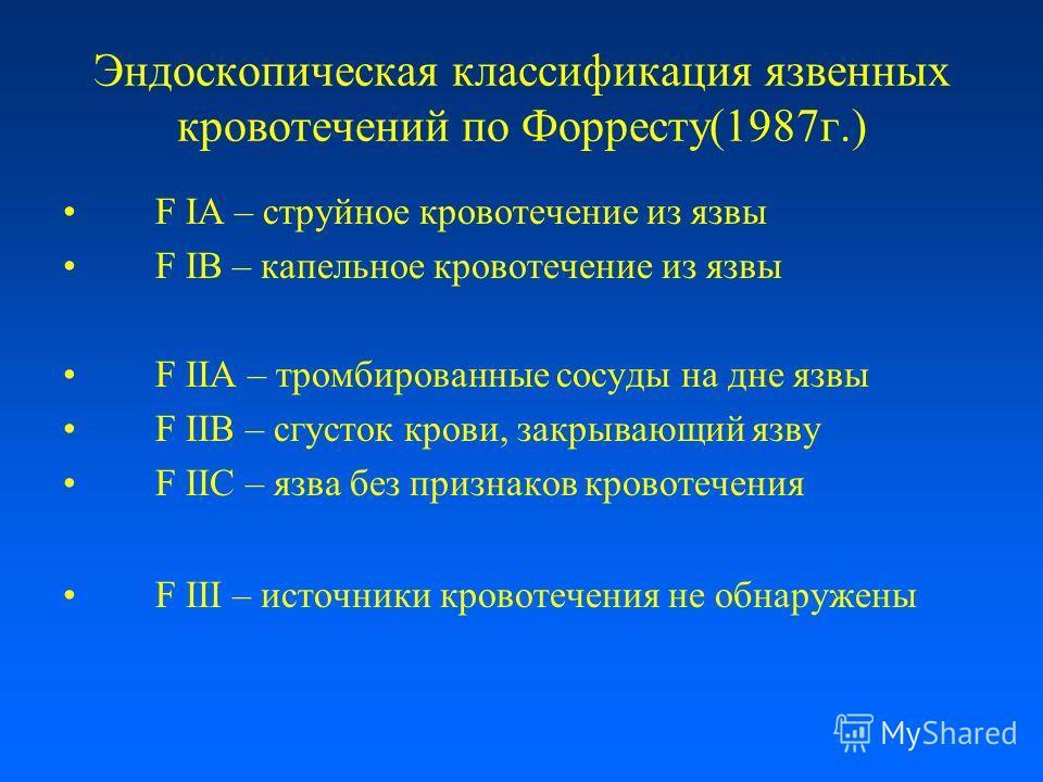 Эндоскопическая классификация язвенных кровотечений по Форресту(1987г.) F IA – струйное кровотечение из язвы F IB – капельное кровотечение из язвы F IIA – тромбированные сосуды на дне язвы F IIB – сгусток крови, закрывающий язву F IIC – язва без приз