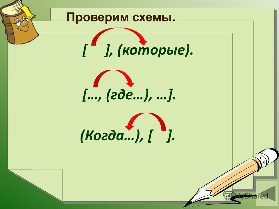 Проверим схемы. [ ], (которые). […, (где…), …]. (Когда…), [ ].