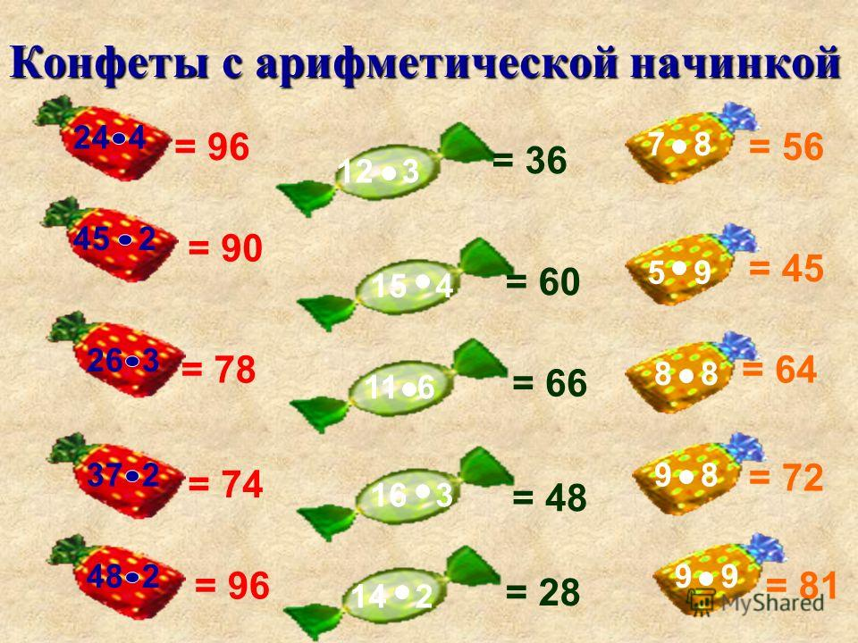 Конфеты с арифметической начинкой 45 2 26 3 37 2 48 2 12 3 15 4 11 6 16 3 14 2 7 8 5 9 8 9 8 9 24 4