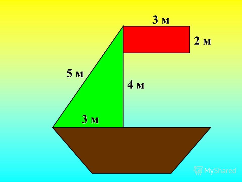 Задачи: Задачи: - закреплять умение решать задачи, уравнения; - закреплять умение решать задачи, уравнения; -повторить таблицу умножения; - вспомнить приёмы умножения и деления двузначного числа на однозначное, деления двузначного числа на двузначное