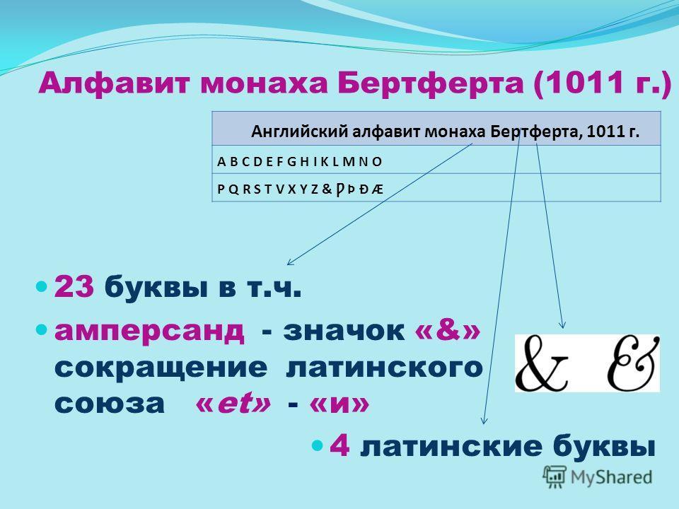 Алфавит монаха Бертферта (1011 г.) Английский алфавит монаха Бертферта, 1011 г. A B C D E F G H I K L M N O P Q R S T V X Y Z & Ƿ Þ Ð Æ 23 буквы в т.ч. амперсанд - значок «&» сокращение латинского союза «et» - «и» 4 латинские буквы