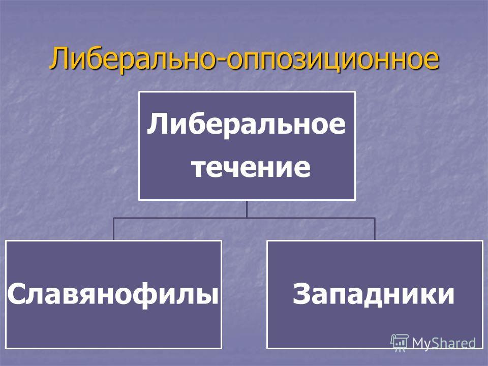Либерально-оппозиционное Либеральное течение СлавянофилыЗападники