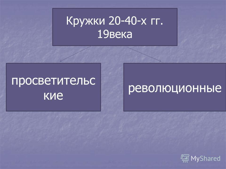 Кружки 20-40-х гг. 19века просветительс кие революционные