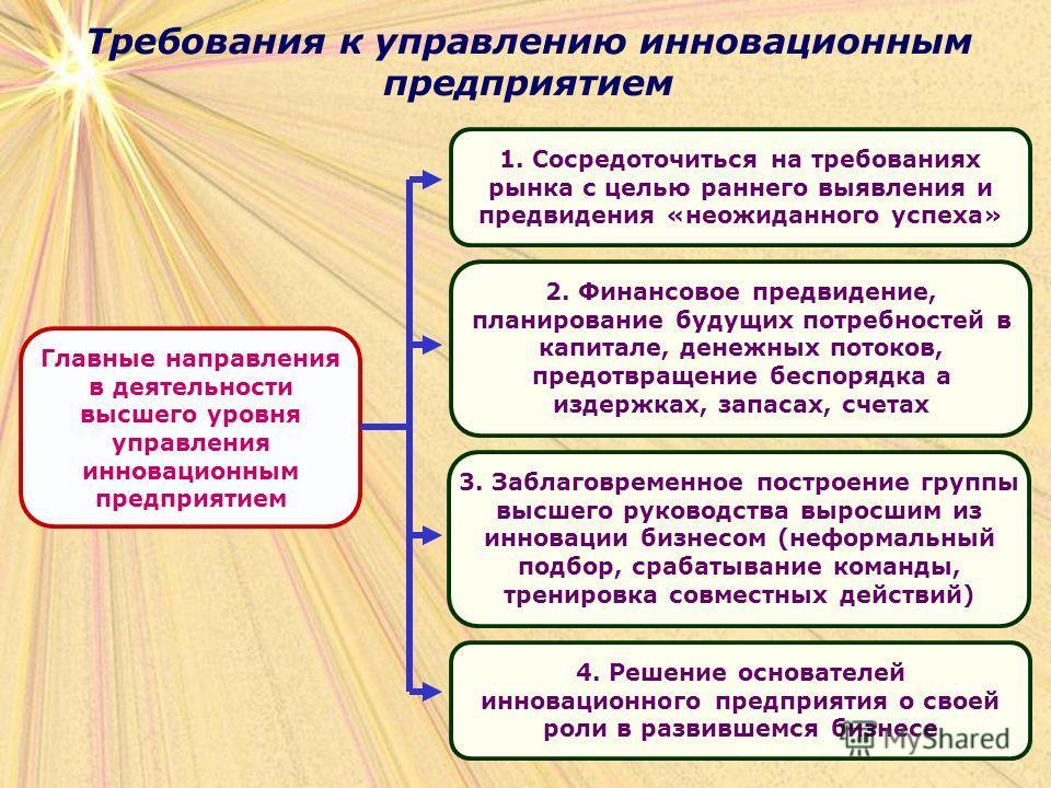 Требования к управлению инновационным предприятием Главные направления в деятельности высшего уровня управления инновационным предприятием 1. Сосредоточиться на требованиях рынка с целью раннего выявления и предвидения «неожиданного успеха» 2. Финанс