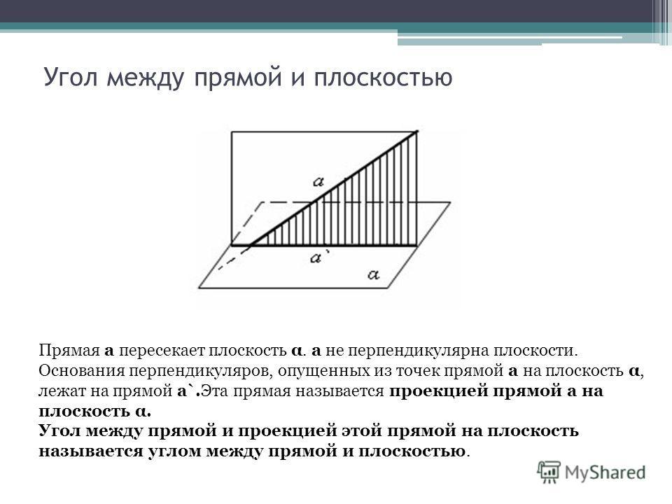 Угол между прямой и плоскостью Прямая a пересекает плоскость α. а не перпендикулярна плоскости. Основания перпендикуляров, опущенных из точек прямой a на плоскость α, лежат на прямой a`.Эта прямая называется проекцией прямой a на плоскость α. Угол ме
