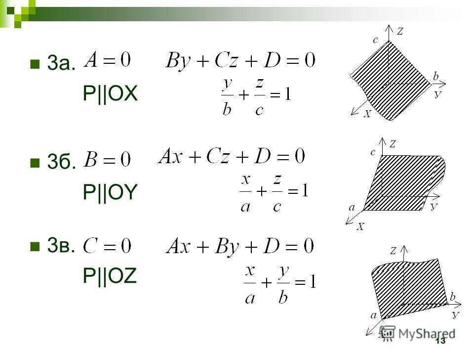 13 3а. P||OX 3б. P||OY 3в. P||OZ