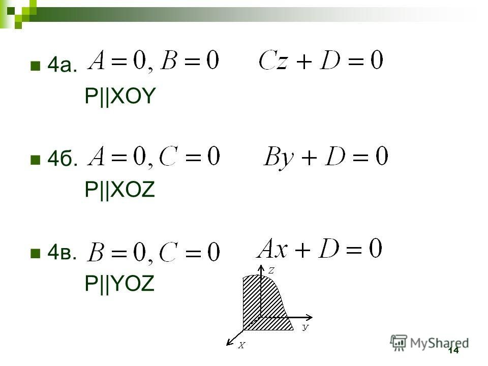 14 4а. P||XOY 4б. P||XOZ 4в. P||YOZ