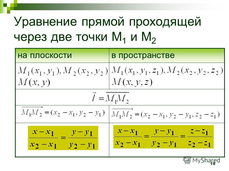 19 Уравнение прямой проходящей через две точки М 1 и М 2 на плоскостив пространстве