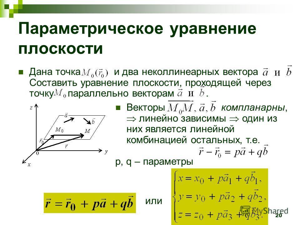 20 Параметрическое уравнение плоскости Дана точка и два неколлинеарных вектора Составить уравнение плоскости, проходящей через точку параллельно векторам. Векторы компланарны, линейно зависимы один из них является линейной комбинацией остальных, т.е.