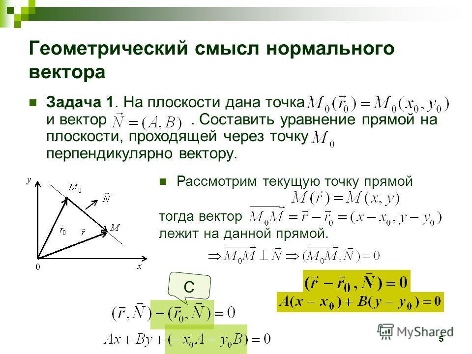 5 Геометрический смысл нормального вектора Задача 1. На плоскости дана точка и вектор. Составить уравнение прямой на плоскости, проходящей через точку перпендикулярно вектору. Рассмотрим текущую точку прямой тогда вектор лежит на данной прямой. С Век