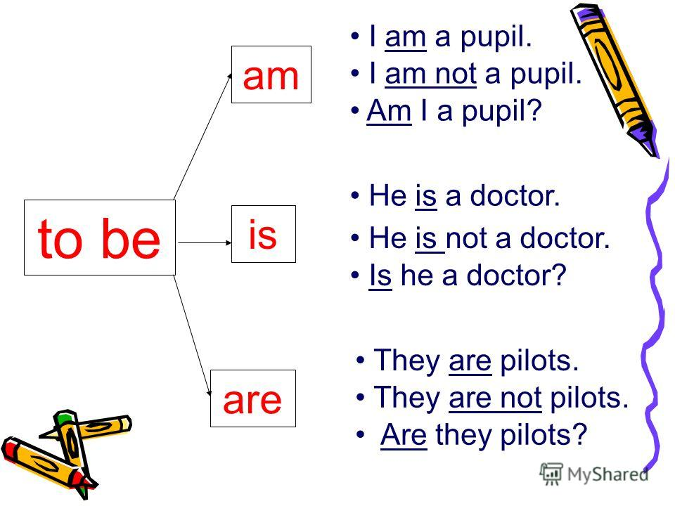 to be am is are He is a doctor. He is not a doctor. Is he a doctor? They are pilots. They are not pilots. Are they pilots? Am I a pupil? I am a pupil. I am not a pupil.