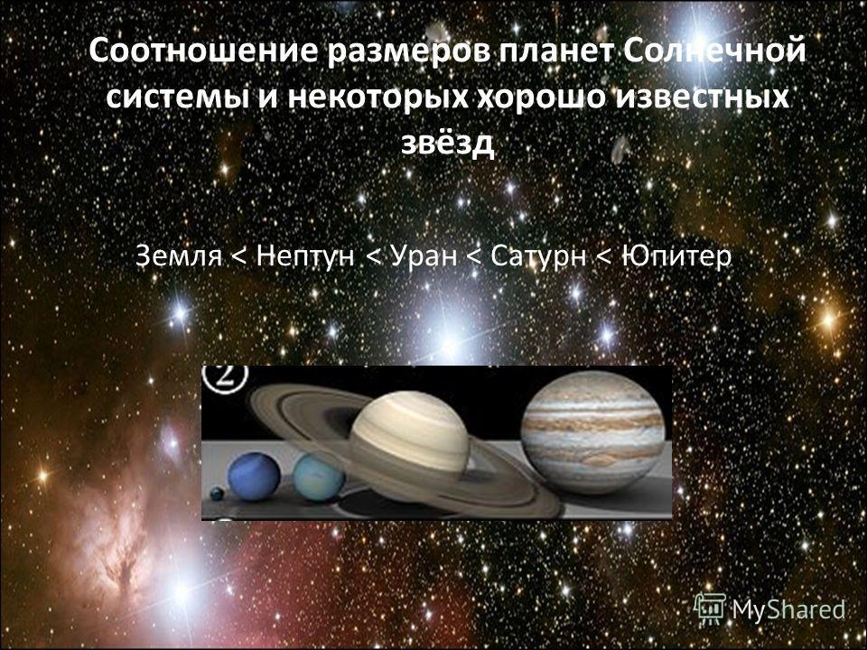 Соотношение размеров планет Солнечной системы и некоторых хорошо известных звёзд Земля < Нептун < Уран < Сатурн < Юпитер