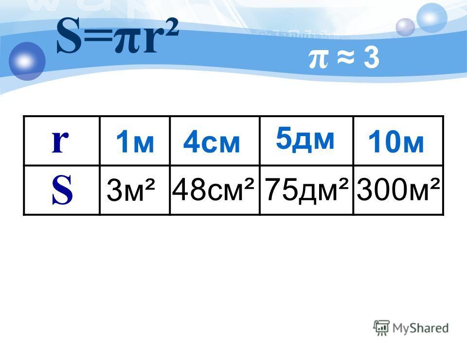 π 3 4см S=πr² 48см² 5дм 75дм² 10м 300м² 1м 1м 3м² 3м² r S